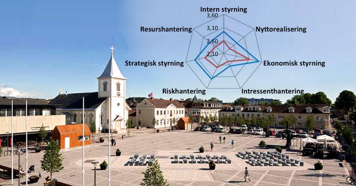 Kungsbacka Har Haft Stor Nytta Av Svenskt Projektindex
